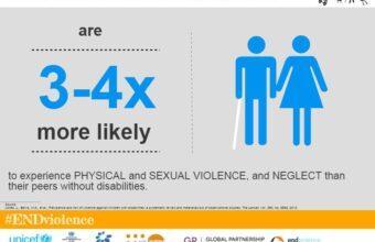 Люди с инвалидностью и насилие